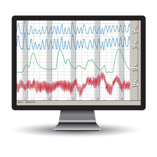 Maryland Lie Detector Tests | Polygraph Tests in Maryland